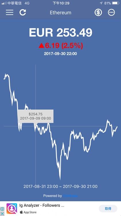 Ethereum Price & Widget screenshot-4