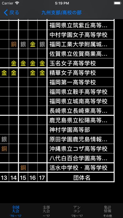 全日本吹奏楽コンクールデータベース for iPhone ScreenShot4