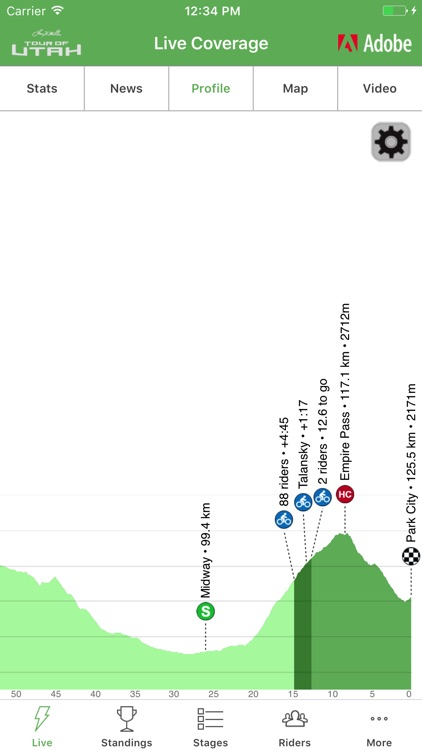 2017 Tour of Utah Tour Tracker powered by Adobe