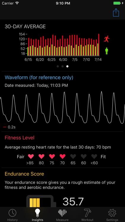Cardiio: Heart Rate Monitor