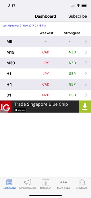 Easy Currency Strength on the App Store