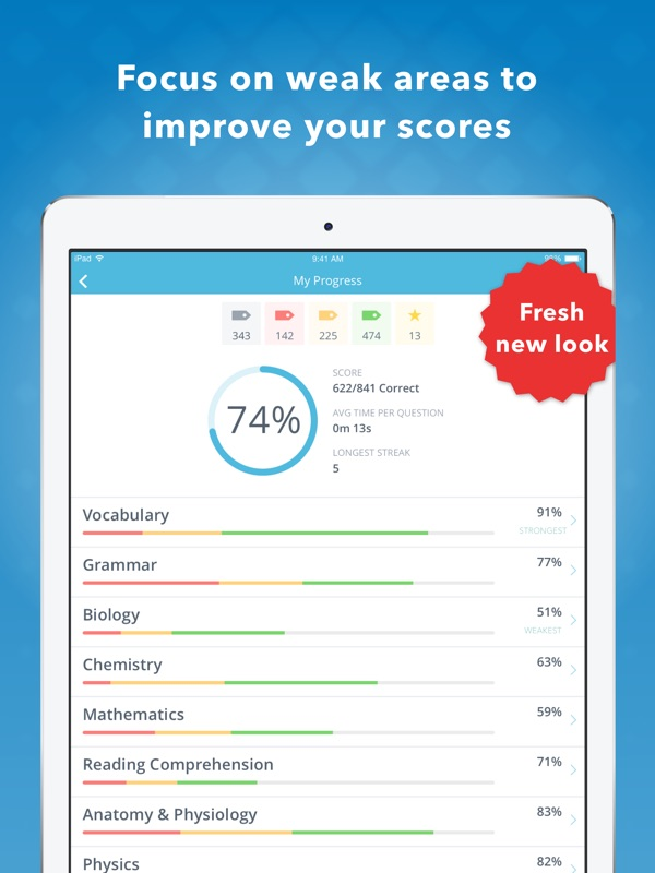 3 Minutes To Hack HESI A2 Nursing Exam Mastery Unlimited