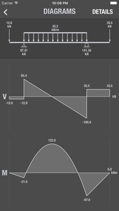 Shear & Moment Diagramsのおすすめ画像4