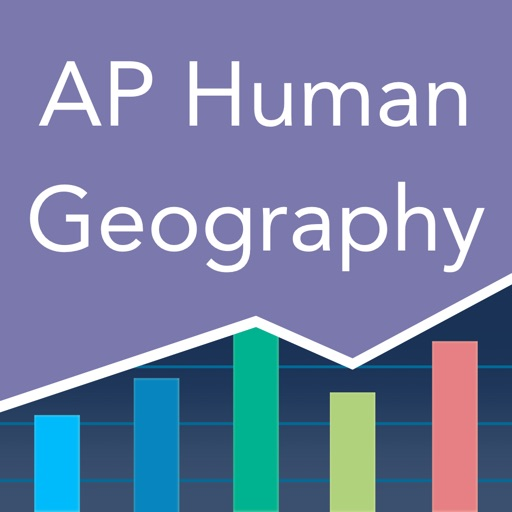 AP Human Geography Practice