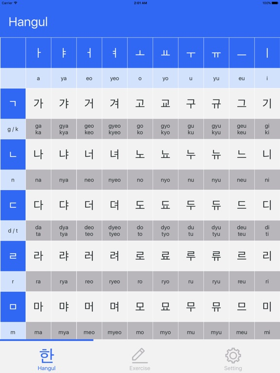 korean alphabet chart with pronunciation pdf