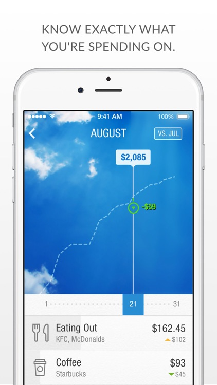 Prosper Daily - Money Tracking, Free Credit Score