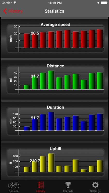 Fitmeter Bike - GPS Cycling & Route Tracker