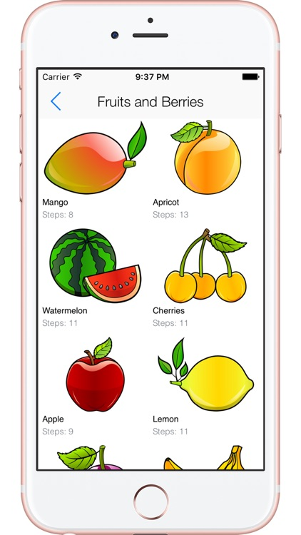 Draw Fruits Trees By Binh Le