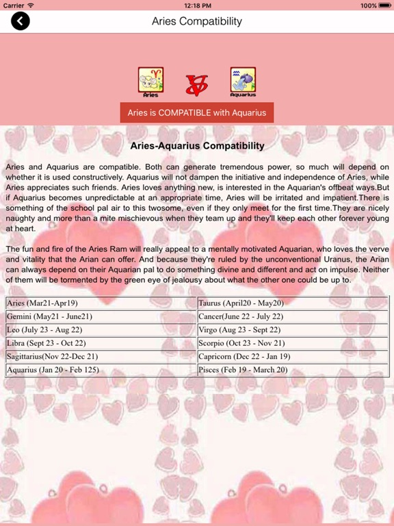 find your fate aries compatibility