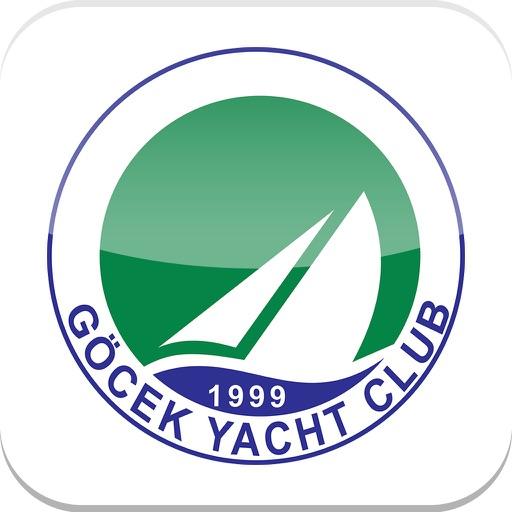 GYC app.
