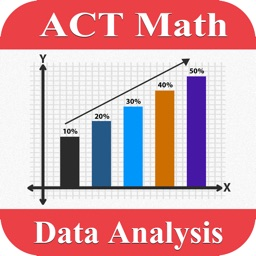 ACT Math : Data Analysis