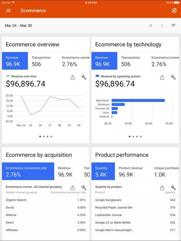 Google Analytics-ipad-4