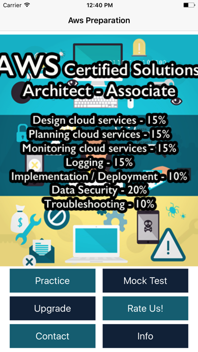AWS Certified Solutions Architect - Associate Examのおすすめ画像1