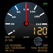Gps Speedometer app review