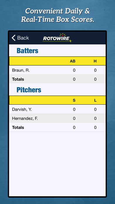 RotoWire Baseball Commissioner Screenshot