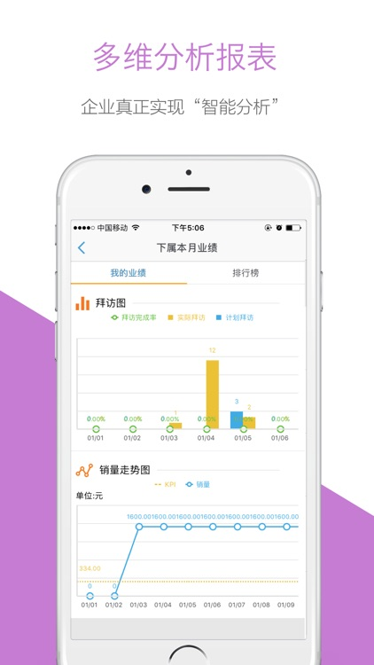 快消通-专注外勤销售管理 screenshot-4