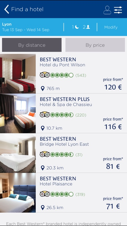 Best western e concierge hotel reservation by best for Reservation dhotel