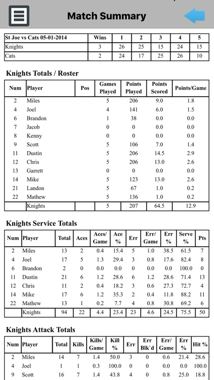 McStats VBall screenshot-2
