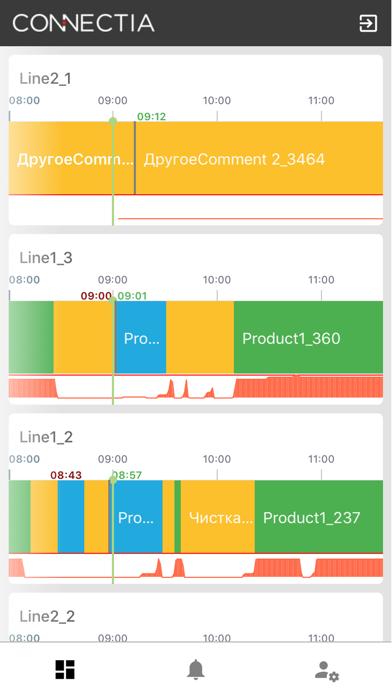 Connectia Monitor 1
