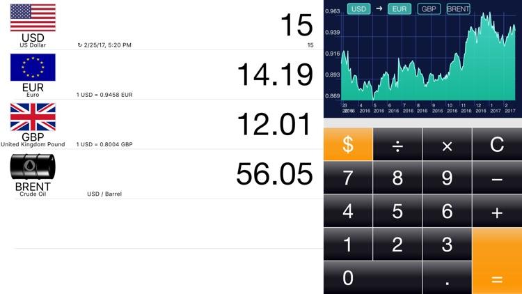 Currency+  Money converter screenshot-3