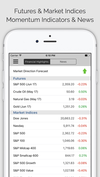 Stock Signals Pro (ms) screenshot-4
