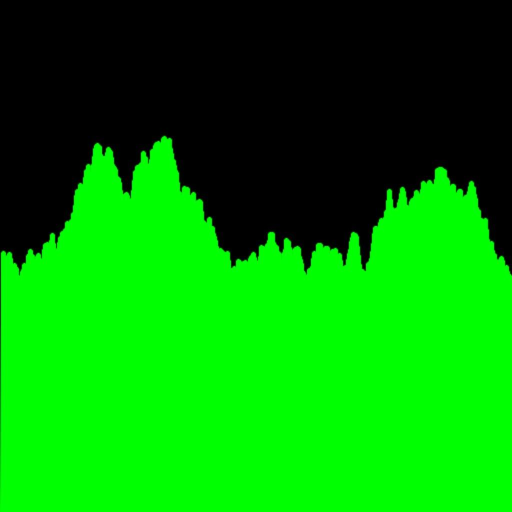 Audio Spectrum Analyzer App Bewertung - Utilities - Analyse