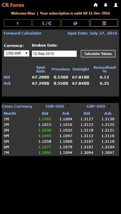点击获取CR Forex Currency Ticker