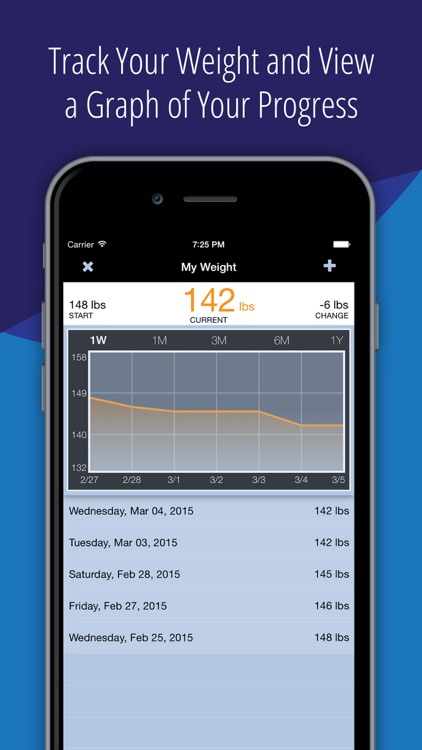 The Low-Glycal Diet - Healthy Weight Loss Tracker