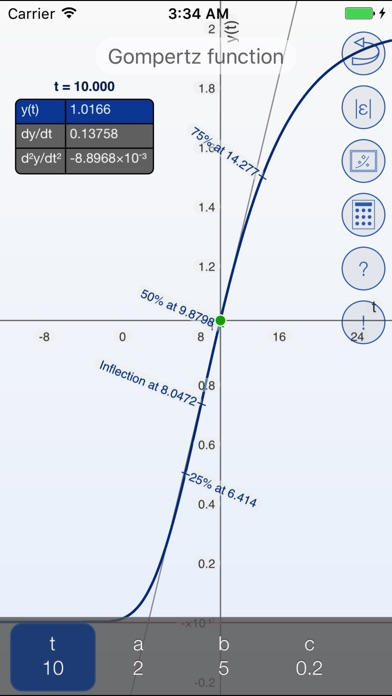 Gompertz function graphing calculator and fitter by yaroslav mironov gompertz function graphing calculator and fitter by yaroslav mironov ios united states searchman app data information ccuart Gallery