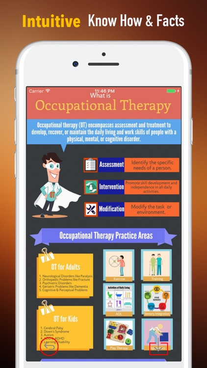 Occupational Therapy-Beginners Tips and Guide