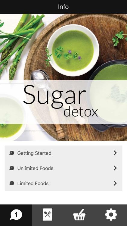 21 Days of Carb & Sugar Detox Diet Recipes