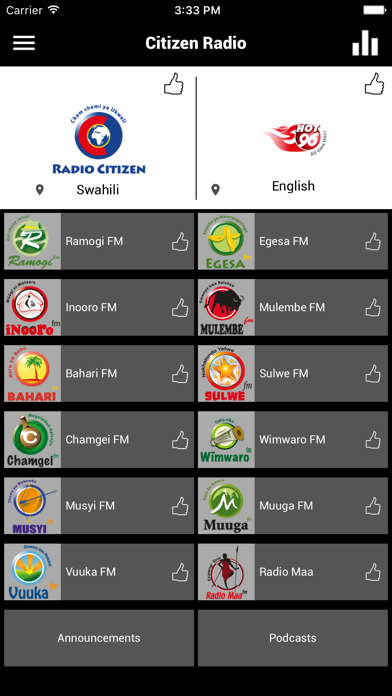 Citizen Radio Kenya