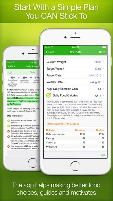Volumetrics Diet Eating Plan