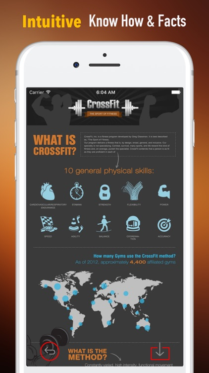 CrossFit Fitness for Beginners-Guide and Methods screenshot-0