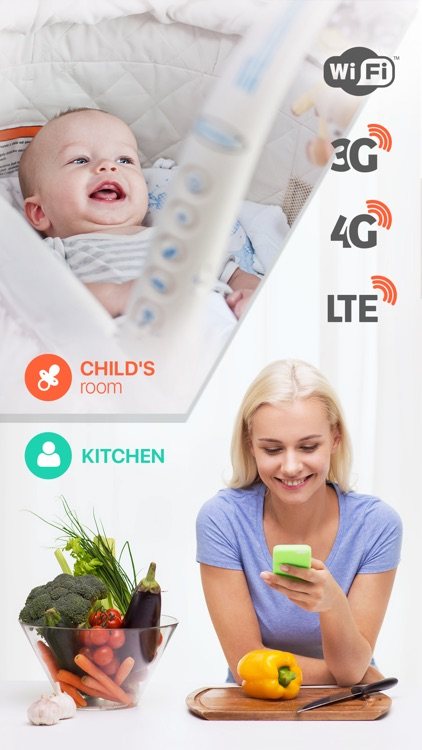 Baby Monitor Annie: Everywhere WiFi, 3G, Cloud Cam