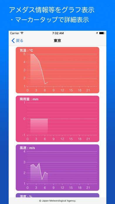Rain Info screenshot1