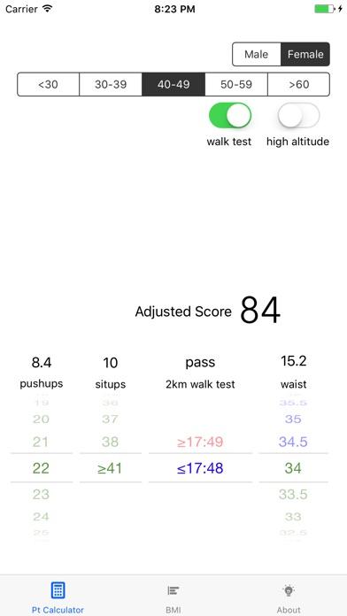 Af Pt Test review screenshots