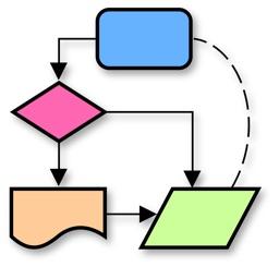 Diagram, Flow Chart & Workflow Maker