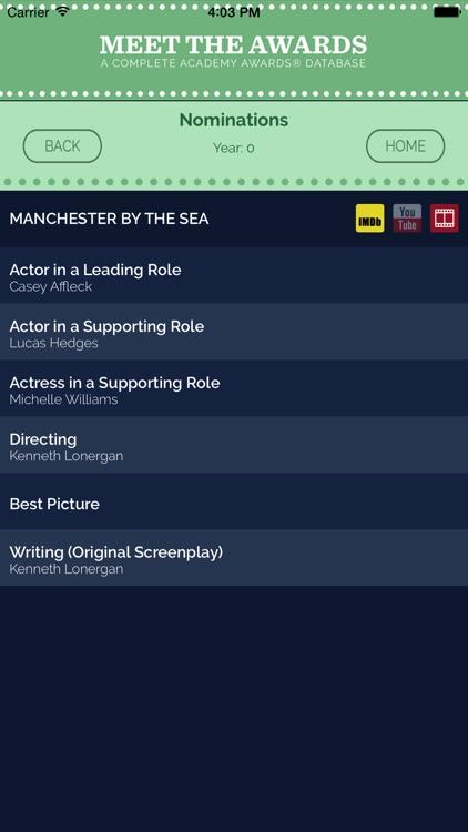 Meet The Awards screenshot-4