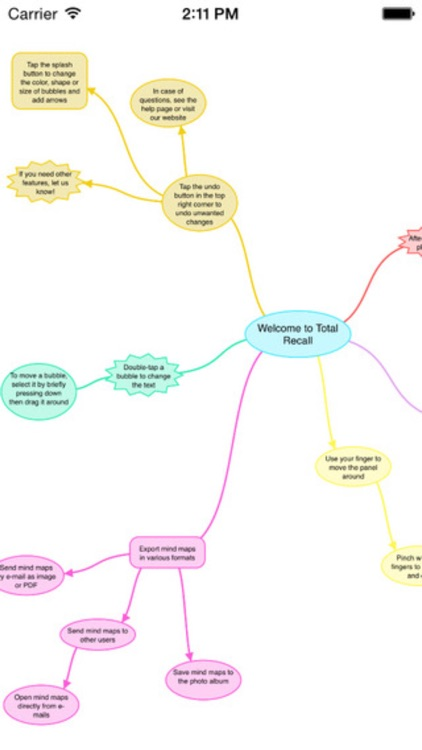 MindMap - Mind Mapping for Draft & Diagram