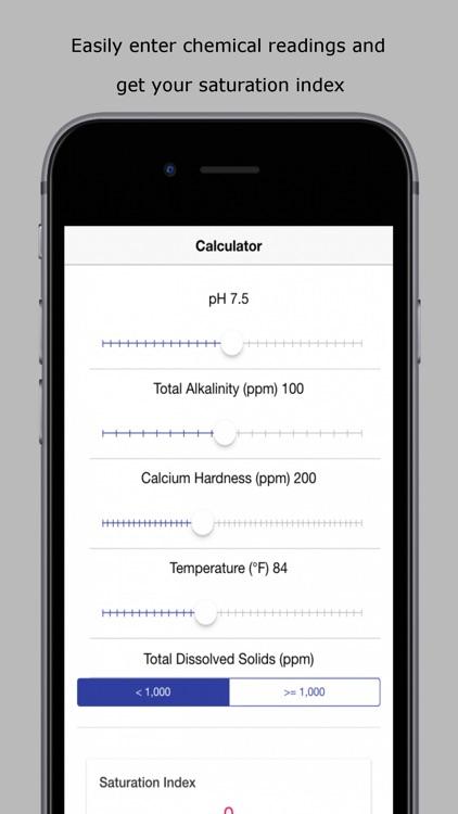 Saturation Index Calculator