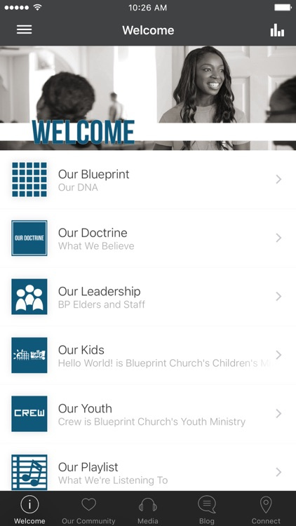 Blueprint church by subsplash inc blueprint church malvernweather Image collections