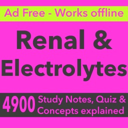 Renal & Electrolytes Exam Review & Test Bank 2017