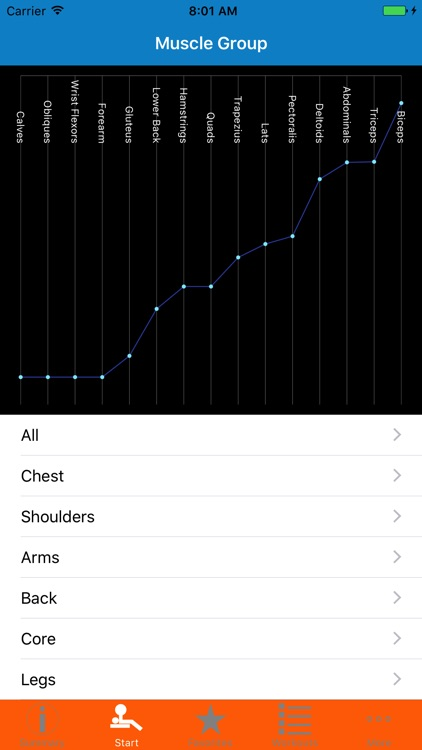 weightlifts a weight lifting progress tracker by eamonn alphin