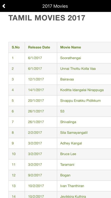 Tamil Movies 2017