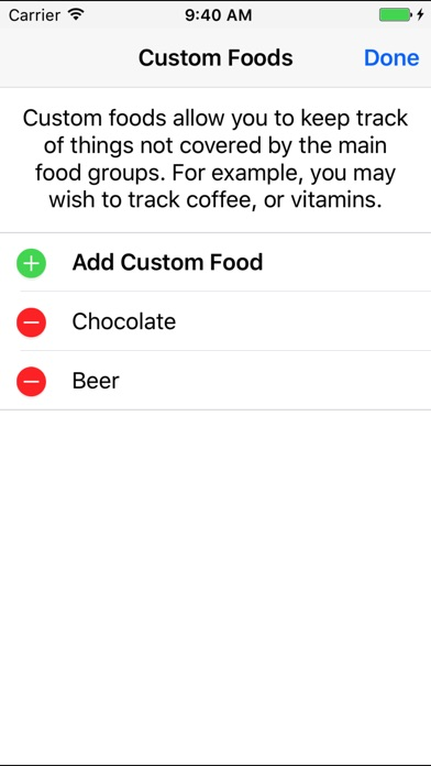 foodtrackerpro daily food eating log app mobile apps tufnc