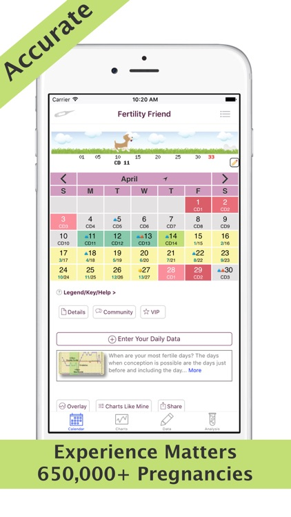 Fertility Friend FF Tracker Ovulation and Period