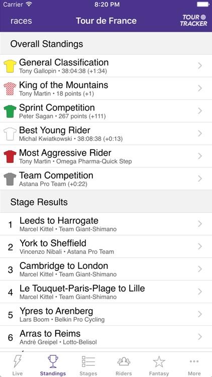 Tour Tracker • Giro d'Italia screenshot-3
