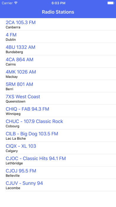 Radio Channel Classic Hits FM Online Streaming