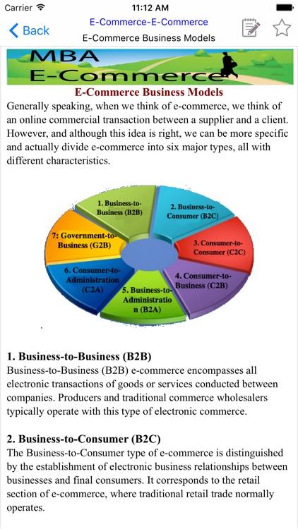 MBA E-Commerce